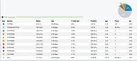 Arbor Networks为BYOD提供DDoS攻击防护