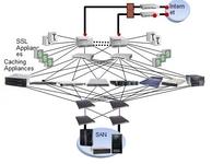 IBM System x助高校客户构建刀片虚拟云