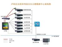 浪潮AS500G助力合肥庐阳法院数字化建设