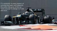 速度与完美 DELL讲述F1是怎样炼成的