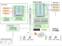 Infortrend助力丹阳市科技法庭建设