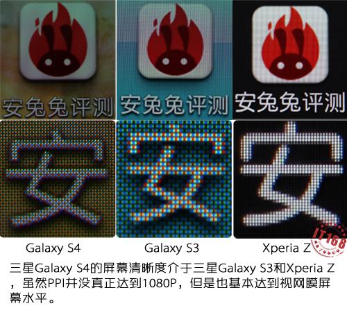 ���������ռ�� Galaxy S4��Ļ����