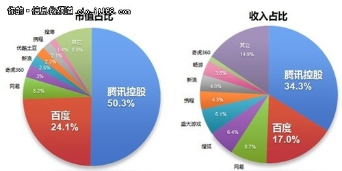 中国人口红利现状_2013年人口红利(3)