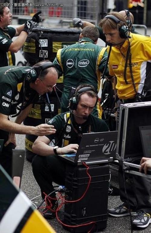 极速狂飙 解读F1赛车赛道IT分析系统