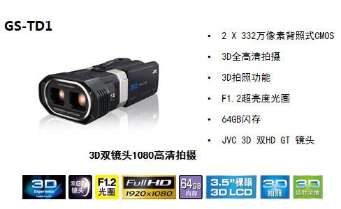 JVC热门摄像机电商报价(二)