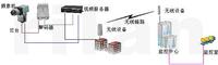 三比三:无线监控优点与传输技术剖解