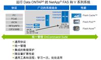 集群技术+闪存 NetApp应对存储挑战之道