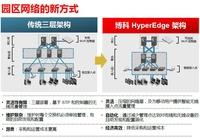 博科HyperEdge架构助园区打造轻松网络