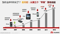 三个苹果改变世界 BYOD助企业脱颖而出