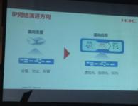 面向应用 H3C构建网络即服务的SDN架构
