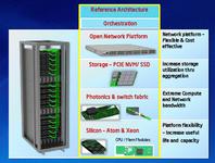 """全""""芯""""服务器 Intel迎接大数据时代"""
