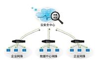 网康科技最新发布下一代防火墙2.0版本