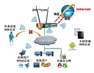 穿墙王艾泰520W助您轻松无线上网认证