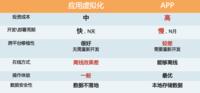 深信服亚太区巡展2013北京站成功召开