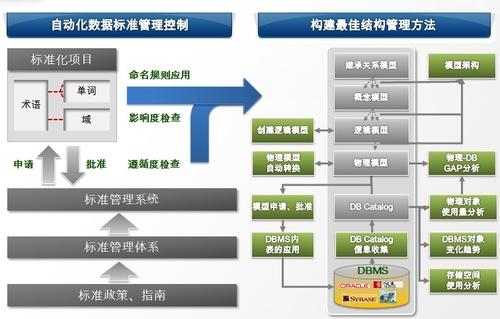 保险公司企划方案(精选多篇)   豆丁网