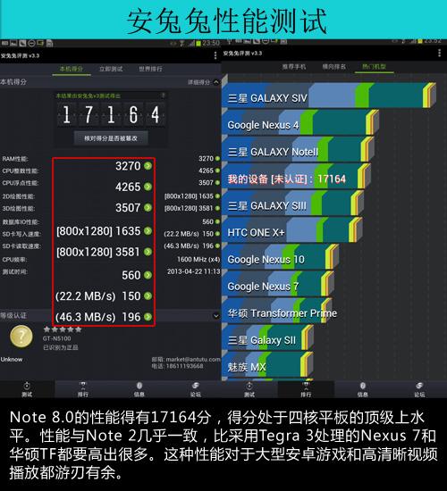Note 8.0性能测试