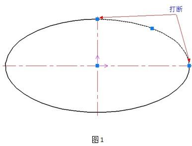 椭圆的画法步骤图