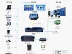 [重庆]7寸无线桌面式触摸屏中控系统