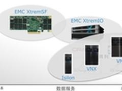 软件定义存储 EMC打出闪存战略组合拳