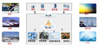 华为eLTE打造跨行业的无线生产通信