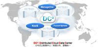 华为分布式云数据中心 构建创新架构
