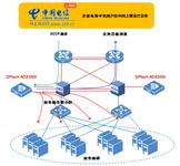 迪普负载均衡助力中国电信网上营业厅
