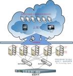 上海理想公司搭建云展厅