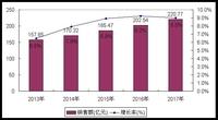 中国数据中心基础设施建造的终极目标