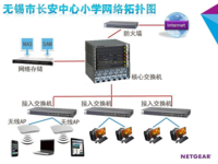 NETGEAR助力创建数字化校园