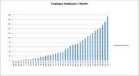 NUTANIX产品上市六季度 销售额超8000万