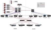 IBM助某省高法院构建数据交换平台