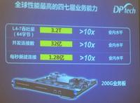 业务+云级 迪普科技DPX19000初印象