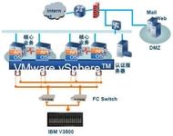 IBM V3500助某企业构建存储虚拟化