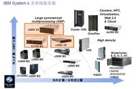浩通科技助某政府办公设备维护保修