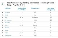 GO桌面用户突破2亿 启动北美商业化运营