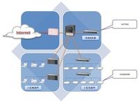 NETGEAR与深圳智慧广场智能无线园区网