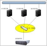 数据保护的选择--浪潮虚拟带库DP2000