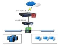 光大银行深圳分行用深信服上网行为管理