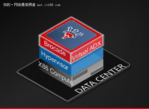 """博科描绘""""按需数据中心""""完整蓝图"""
