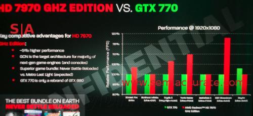 终究还是马甲 GTX680能轻松刷成GTX770?