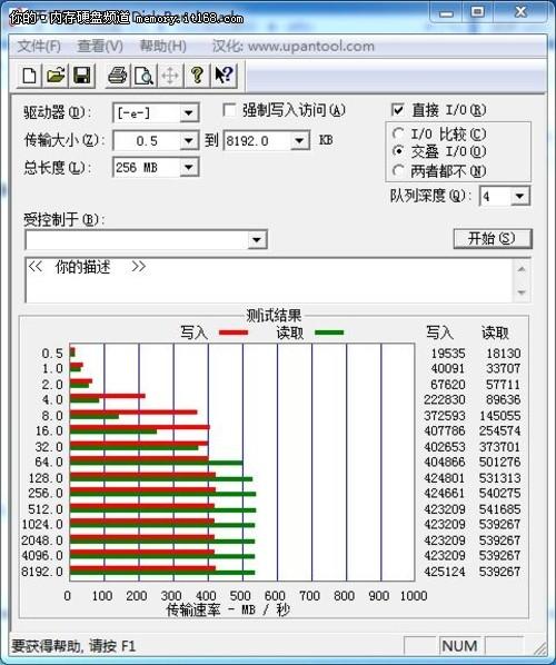 ATTO Disk Benchmark读写测试