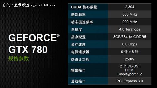 发烧级新宠 NVIDIA GTX780显卡首发评测