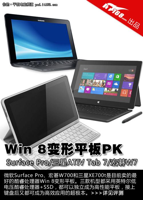 微软/宏碁/三星Win 8变形平板对比