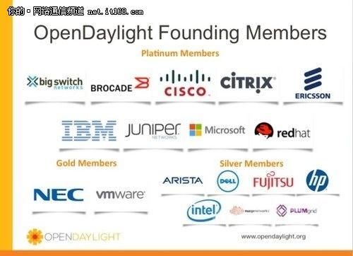 OpenDaylight遭重挫Big Switch可能退出