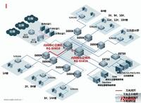 成都全码特助某医院构建信息系统