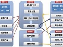 用友NC6多组织协同打造制造业指令塔