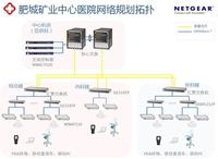 NETGEAR助力泰安肥城矿业中心医院