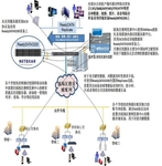 NETGEAR存储为瓯海区教师发展中心护航