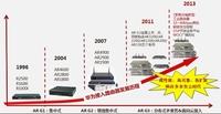 承载未来 华为AR G3路由器成云时代标杆