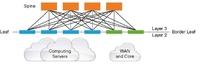 应用为导向 思科全新数据中心战略